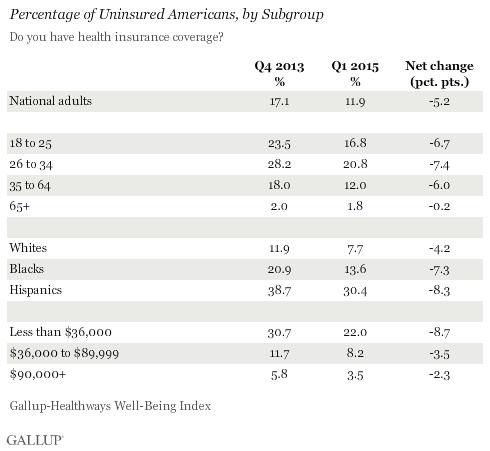 Gallup2