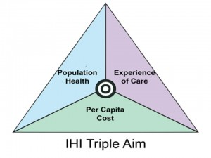 triple-aim-graphic1-300x225