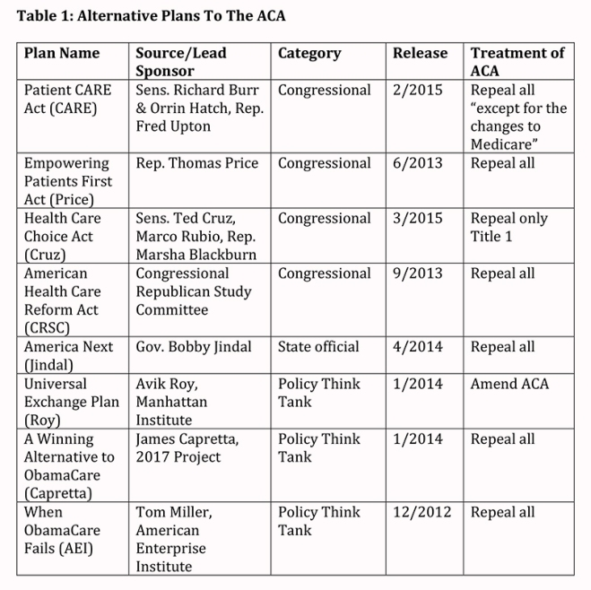 McDonough_table1