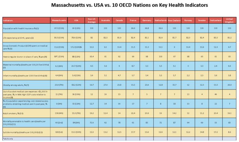 2019-ma-v-oecd-national-health-data_Page_1-e1556919514405-768x456